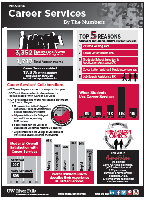 2013-2014_Annual_Report_Infographic