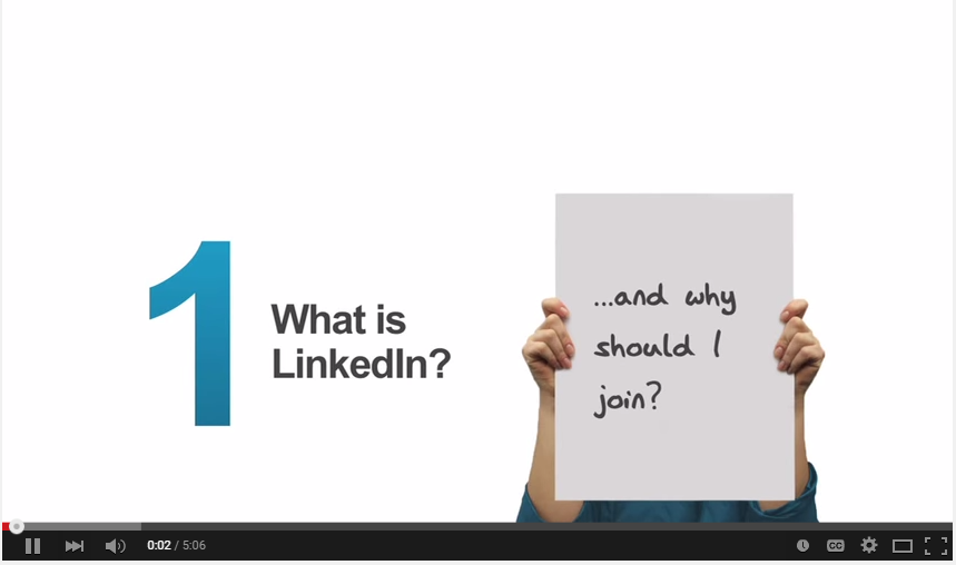 LinkedIn Video Tutorial Images