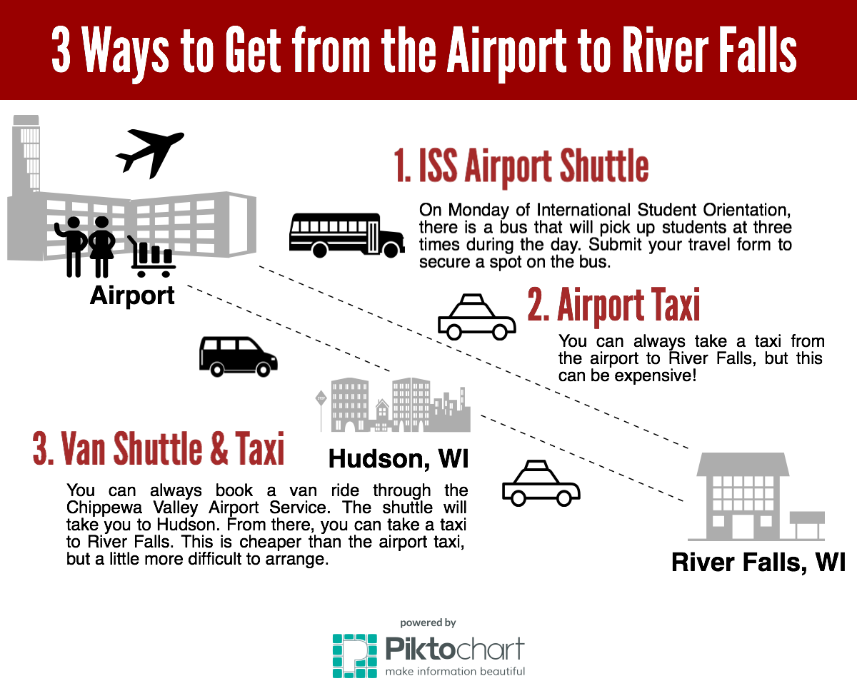 Airport Transport Options