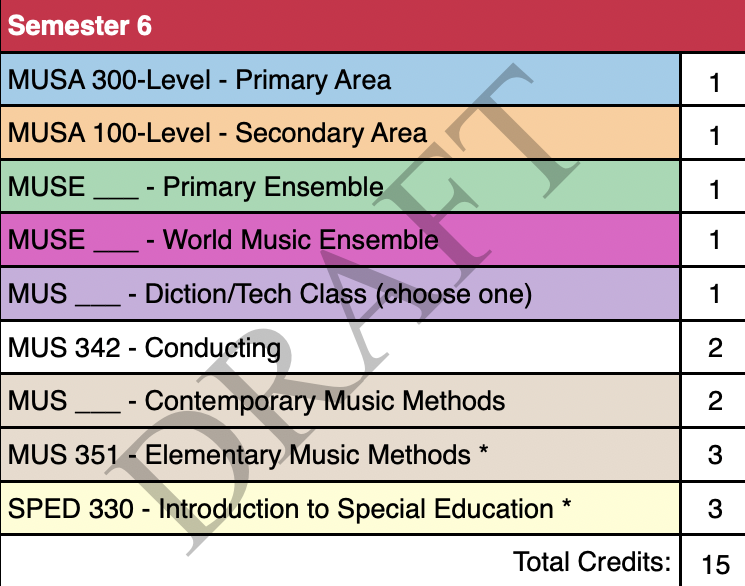 2021 MUED Course List