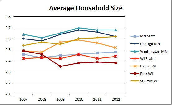average house size 28 images average house size is